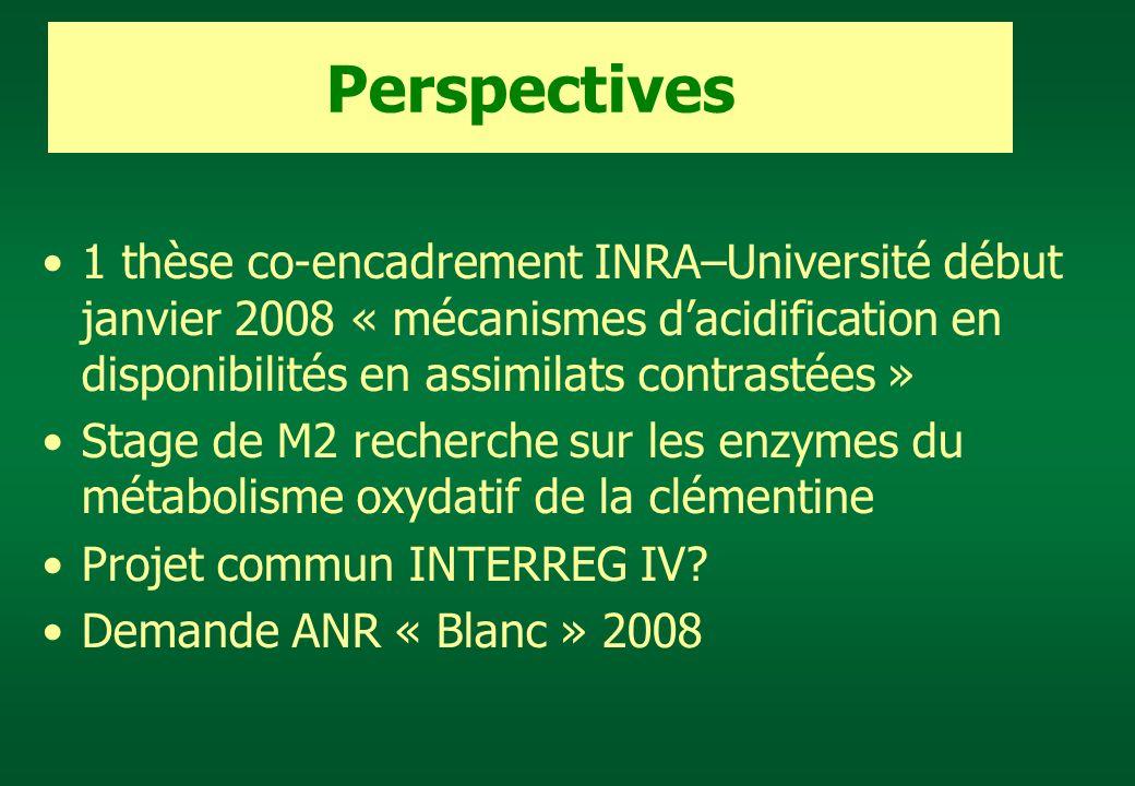 Perspectives 1 thèse co-encadrement INRA–Université début janvier 2008 « mécanismes d'acidification en disponibilités en assimilats contrastées »