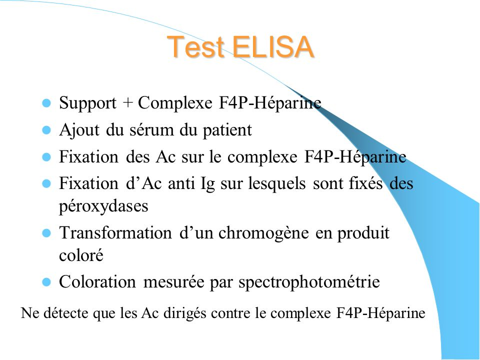 Test ELISA Support + Complexe F4P-Héparine Ajout du sérum du patient