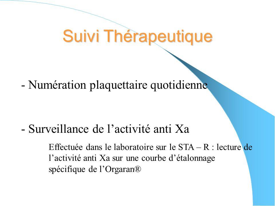 Suivi Thérapeutique Numération plaquettaire quotidienne