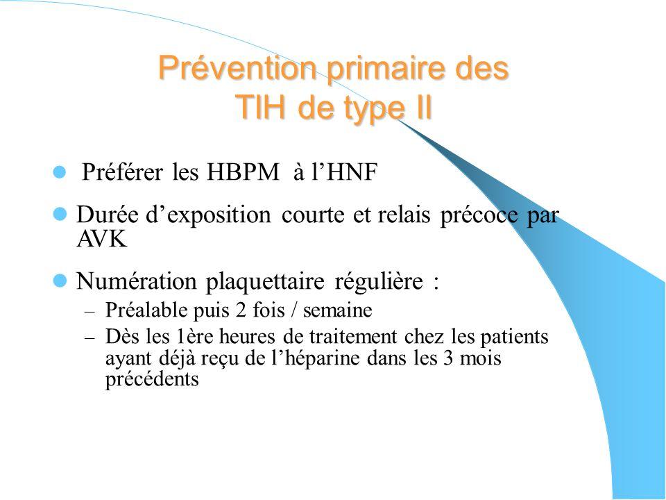 Prévention primaire des TIH de type II