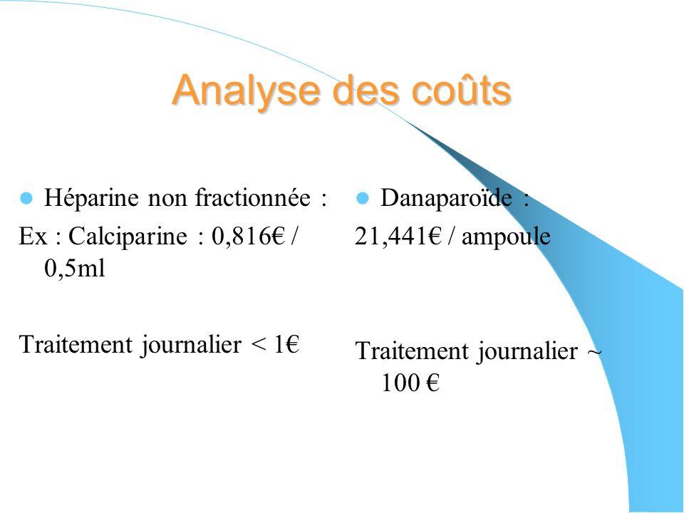 Analyse des coûts Héparine non fractionnée :