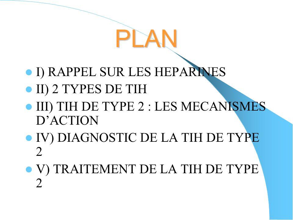 PLAN I) RAPPEL SUR LES HEPARINES II) 2 TYPES DE TIH