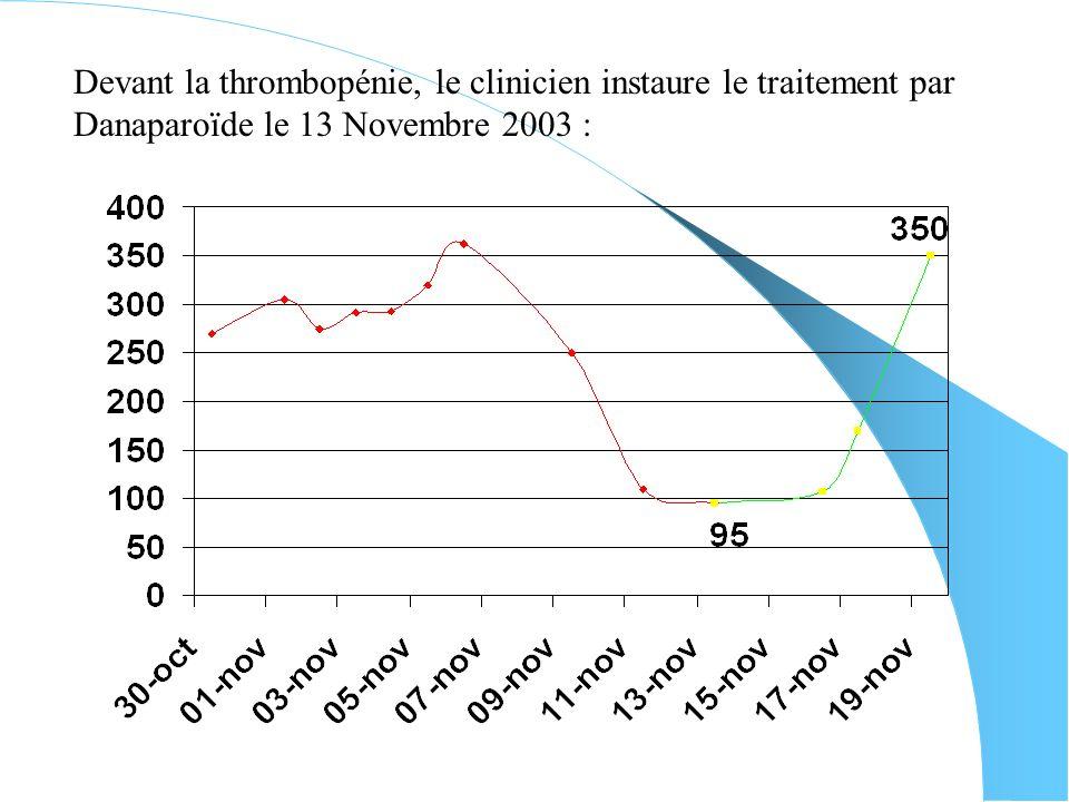 Devant la thrombopénie, le clinicien instaure le traitement par Danaparoïde le 13 Novembre 2003 :