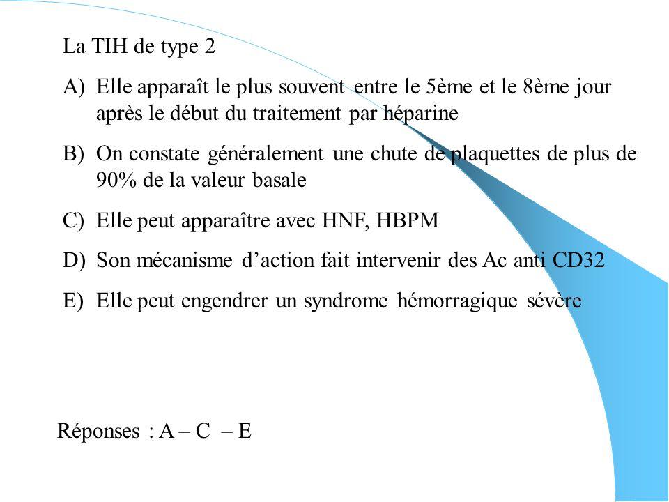 La TIH de type 2 Elle apparaît le plus souvent entre le 5ème et le 8ème jour après le début du traitement par héparine.