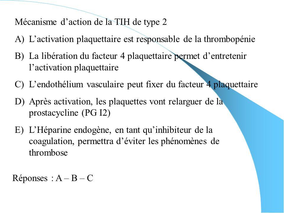 Mécanisme d'action de la TIH de type 2