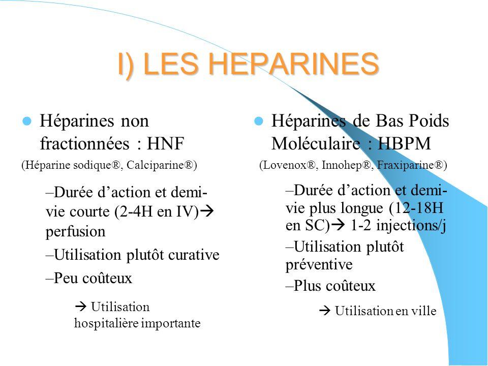 I) LES HEPARINES Héparines non fractionnées : HNF