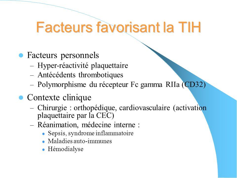 Facteurs favorisant la TIH