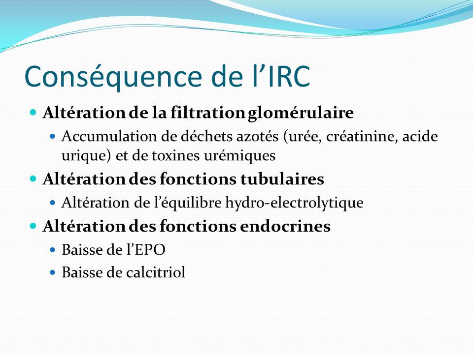 Conséquence de l'IRC Altération de la filtration glomérulaire