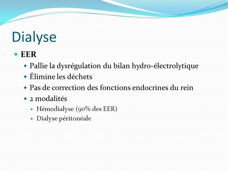 Dialyse EER Pallie la dysrégulation du bilan hydro-électrolytique
