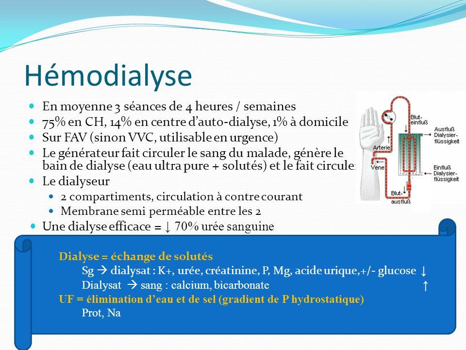 Hémodialyse En moyenne 3 séances de 4 heures / semaines
