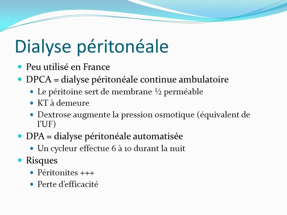 Dialyse péritonéale Peu utilisé en France