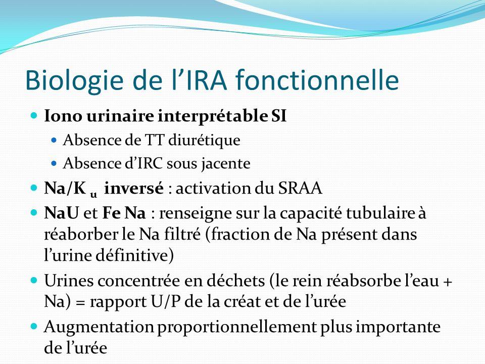 Biologie de l'IRA fonctionnelle