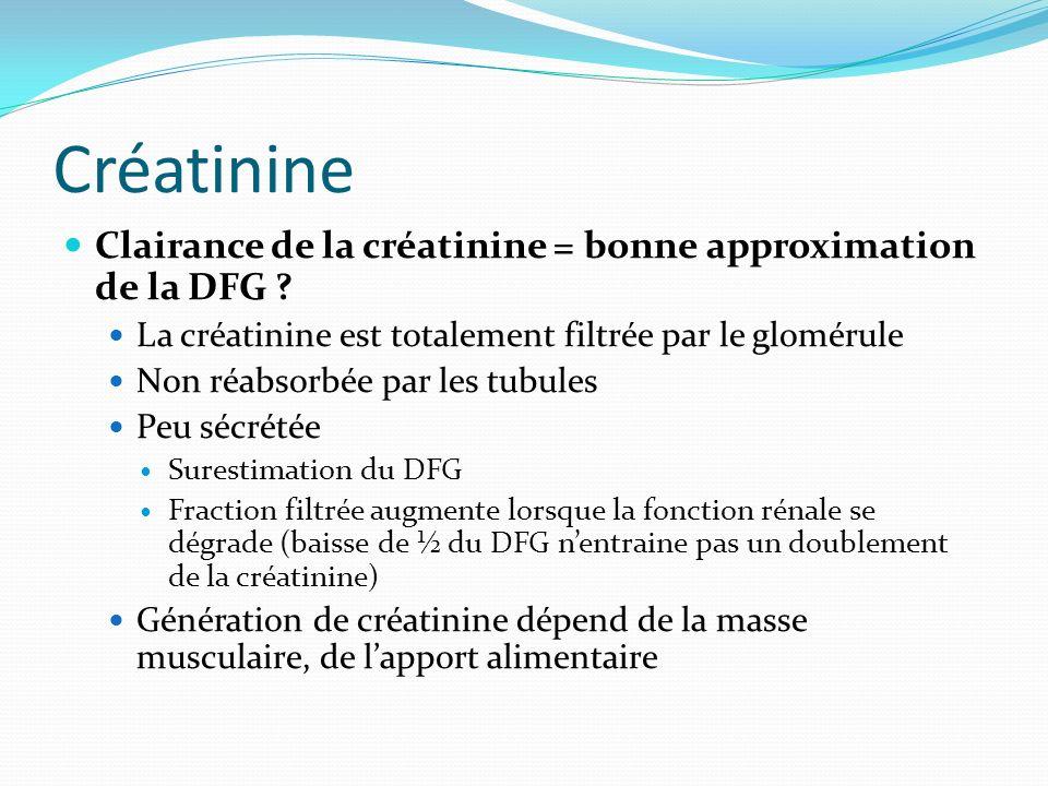 Créatinine Clairance de la créatinine = bonne approximation de la DFG La créatinine est totalement filtrée par le glomérule.