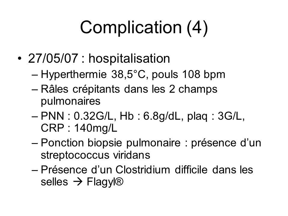 Complication (4) 27/05/07 : hospitalisation
