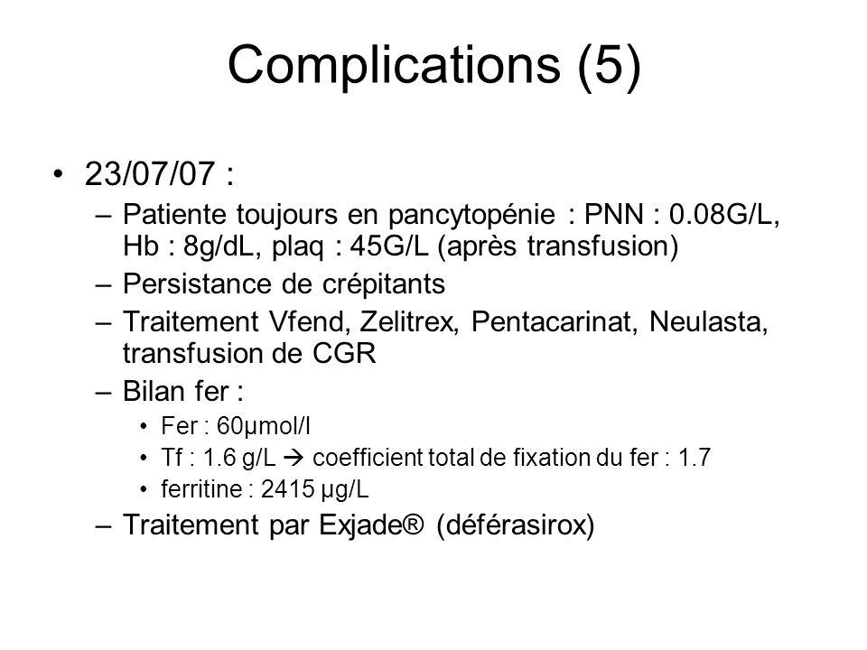 Complications (5) 23/07/07 : Patiente toujours en pancytopénie : PNN : 0.08G/L, Hb : 8g/dL, plaq : 45G/L (après transfusion)