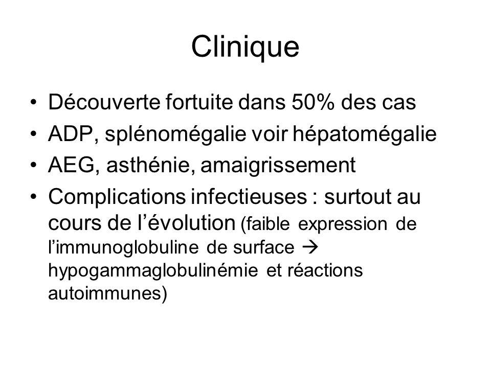 Clinique Découverte fortuite dans 50% des cas