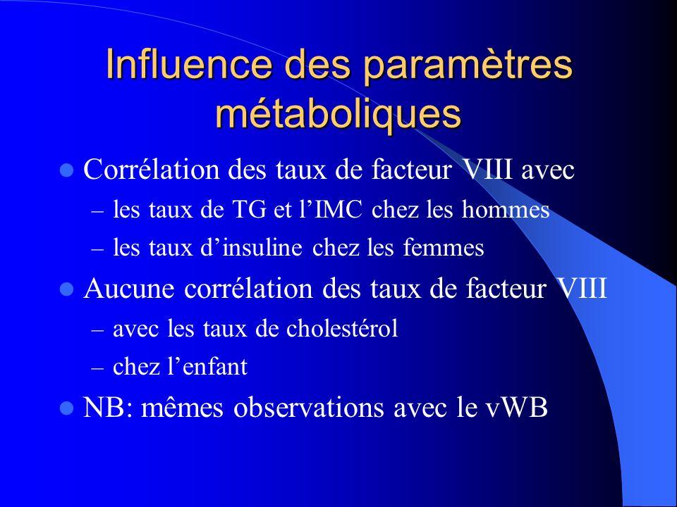 Influence des paramètres métaboliques