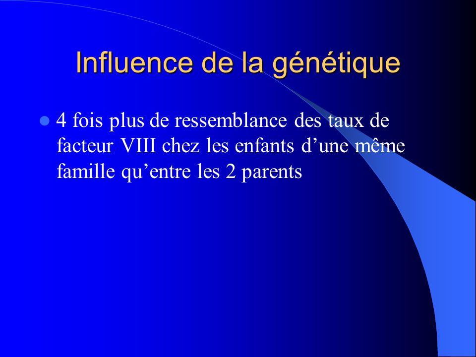 Influence de la génétique