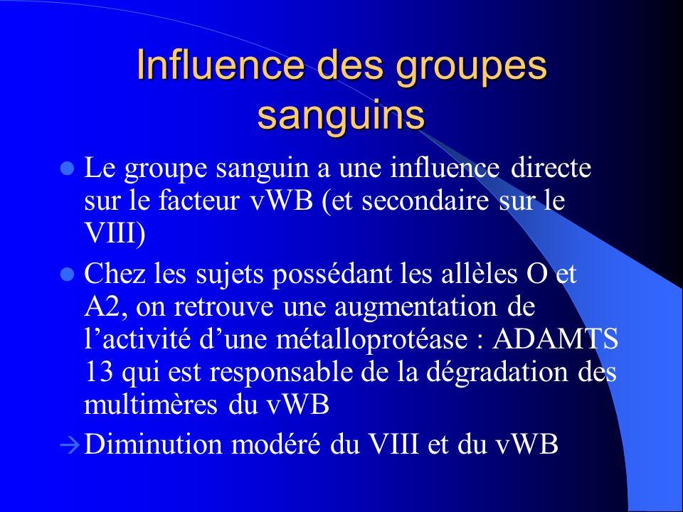 Influence des groupes sanguins