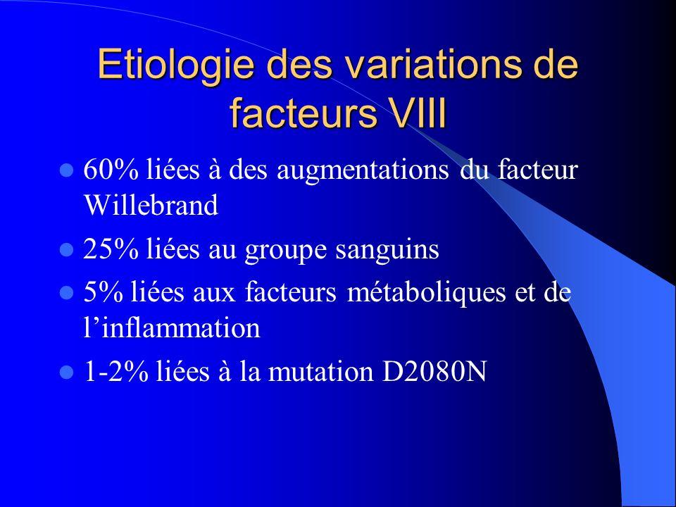 Etiologie des variations de facteurs VIII