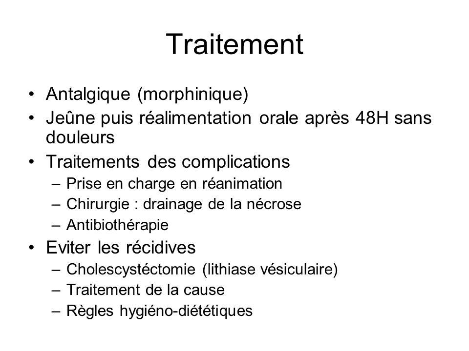 Traitement Antalgique (morphinique)