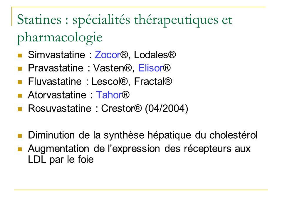 Statines : spécialités thérapeutiques et pharmacologie