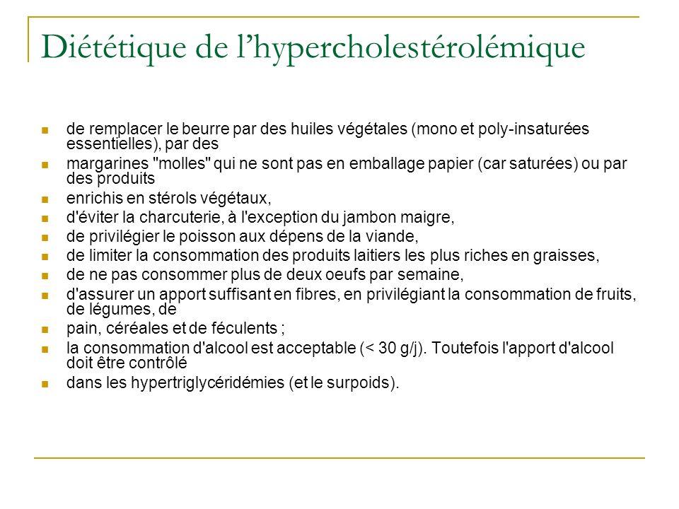 Diététique de l'hypercholestérolémique