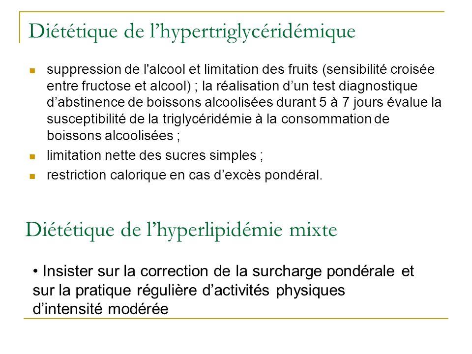 Diététique de l'hypertriglycéridémique