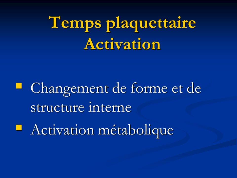 Temps plaquettaire Activation