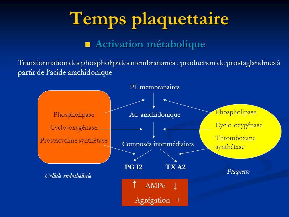 Activation métabolique