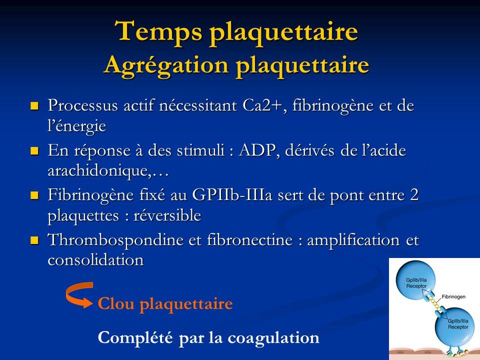 Temps plaquettaire Agrégation plaquettaire