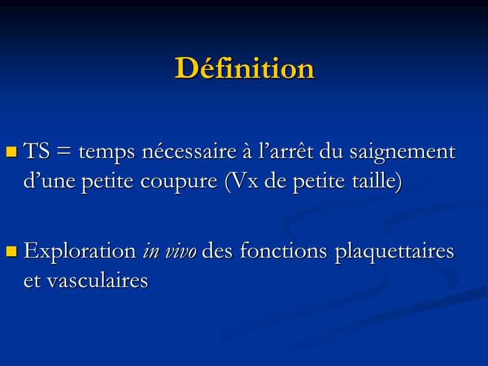 Définition TS = temps nécessaire à l'arrêt du saignement d'une petite coupure (Vx de petite taille)