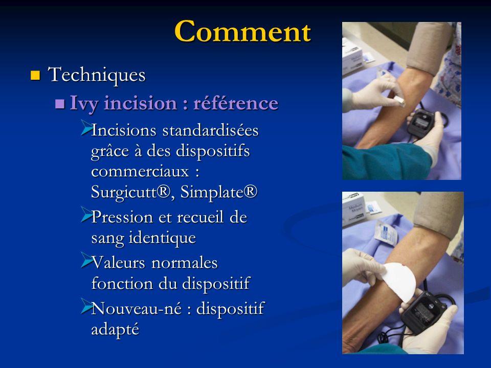 Comment Techniques Ivy incision : référence