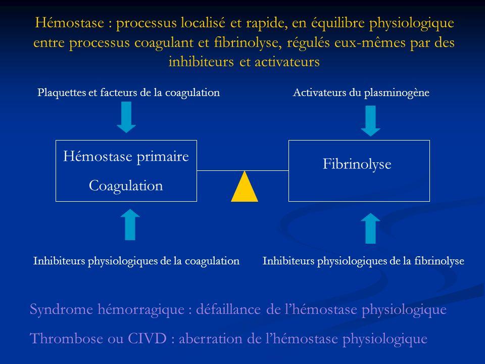 Syndrome hémorragique : défaillance de l'hémostase physiologique