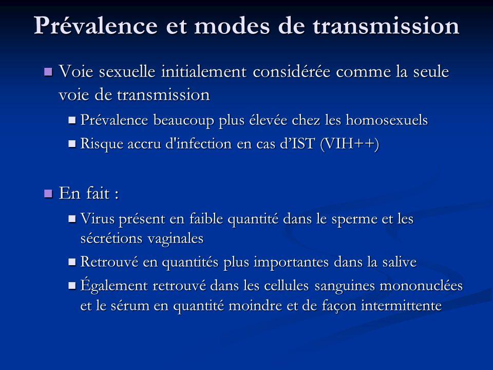 Prévalence et modes de transmission