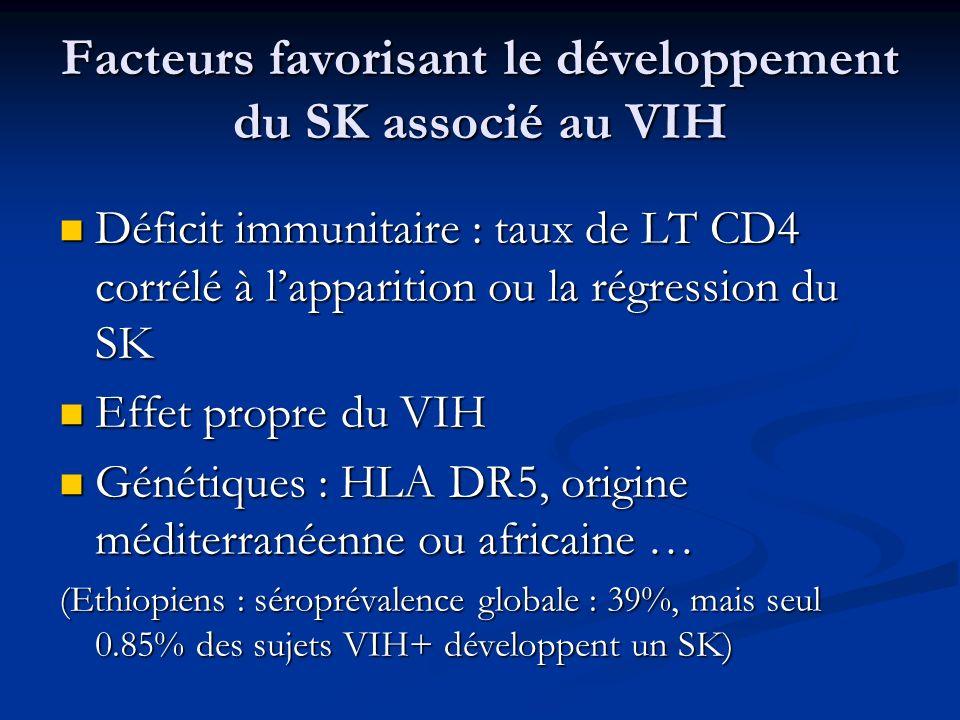 Facteurs favorisant le développement du SK associé au VIH