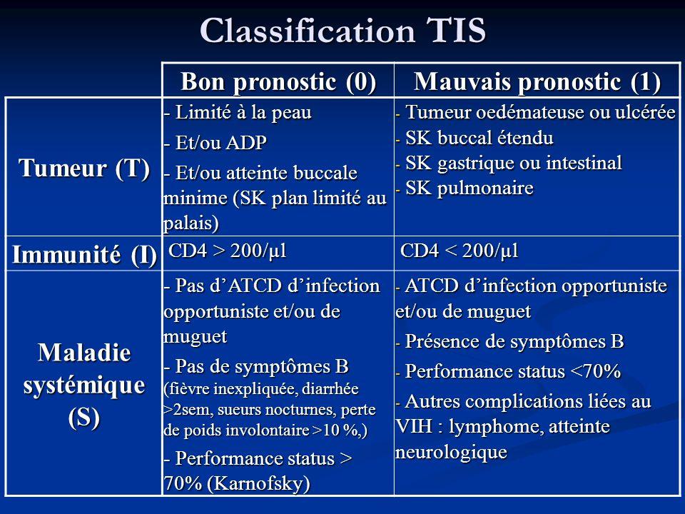 Maladie systémique (S)