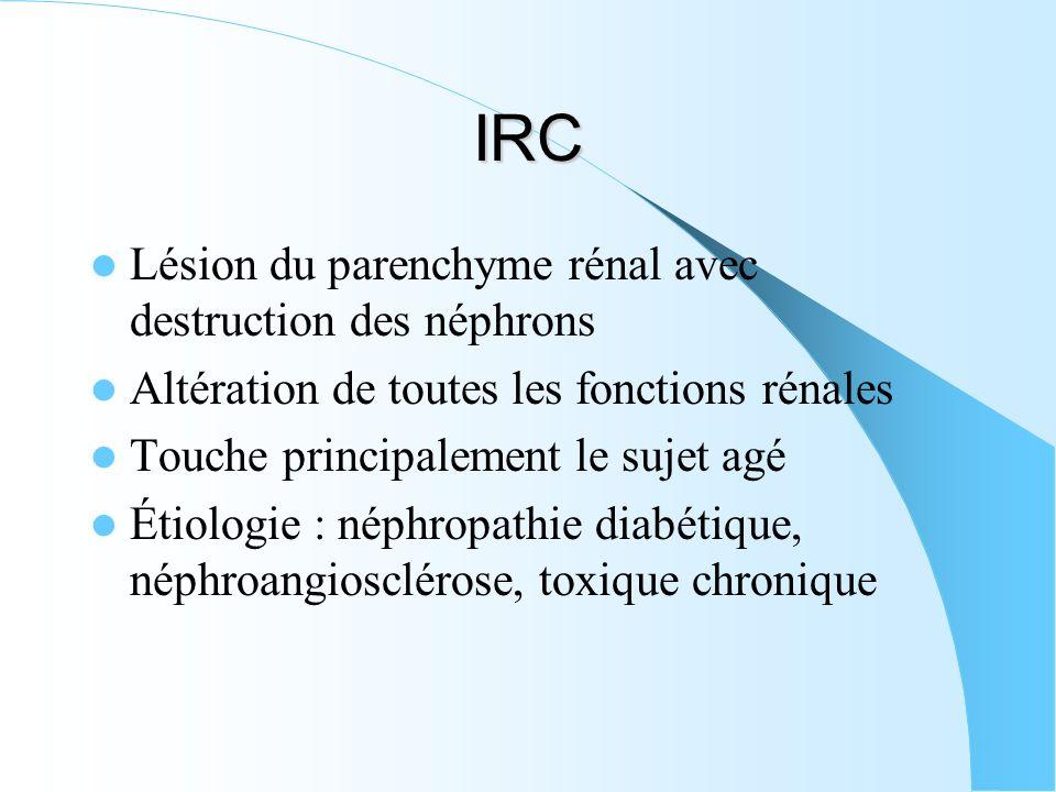 IRC Lésion du parenchyme rénal avec destruction des néphrons