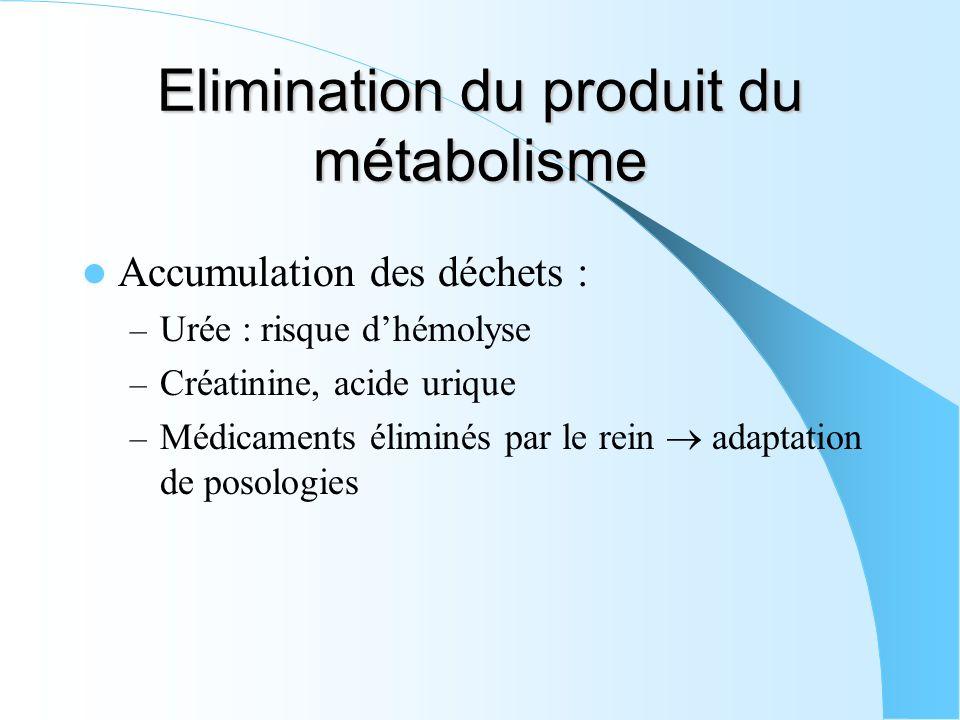 Elimination du produit du métabolisme