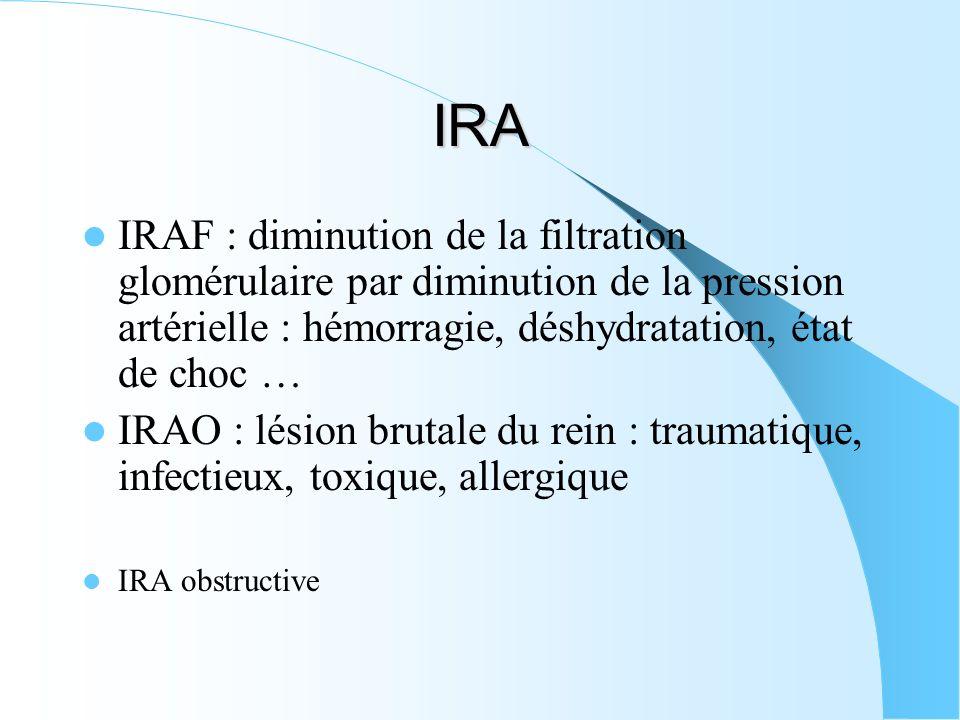 IRA IRAF : diminution de la filtration glomérulaire par diminution de la pression artérielle : hémorragie, déshydratation, état de choc …