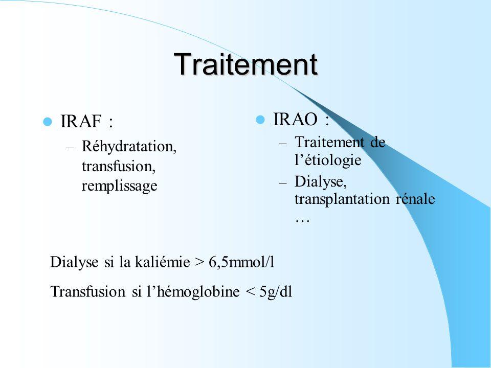 Traitement IRAF : IRAO : Réhydratation, transfusion, remplissage