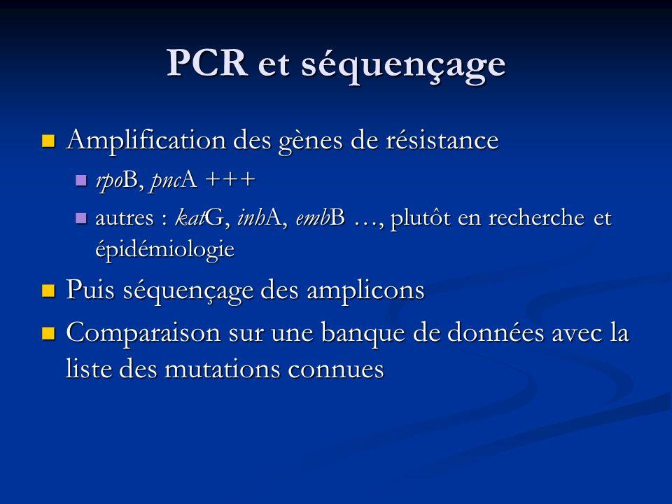 PCR et séquençage Amplification des gènes de résistance
