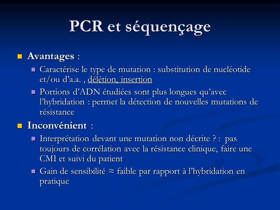 PCR et séquençage Avantages : Inconvénient :