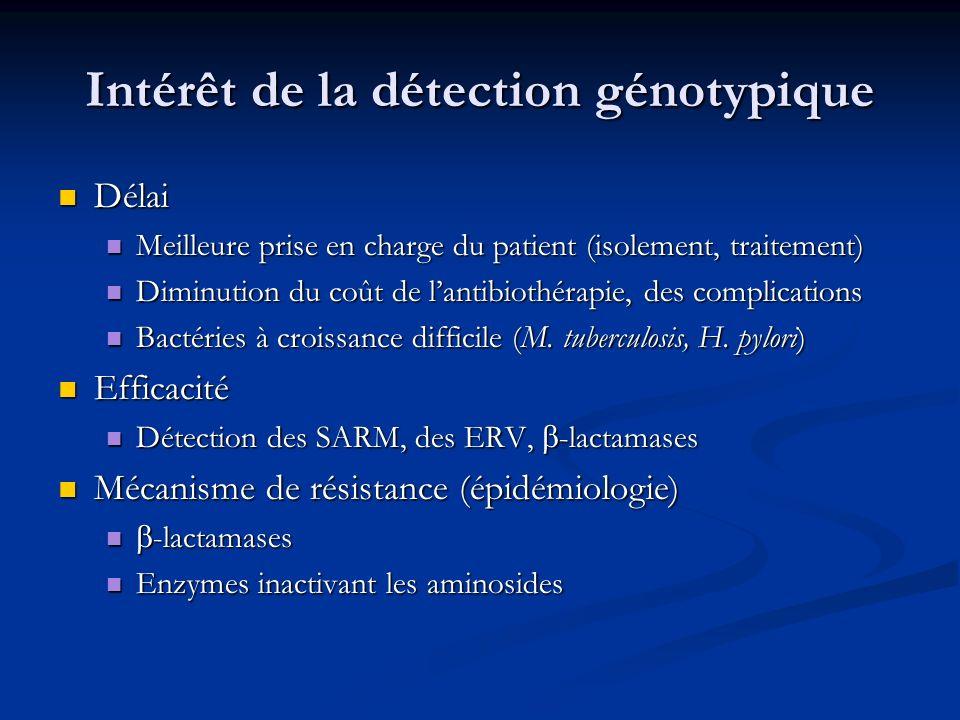 Intérêt de la détection génotypique