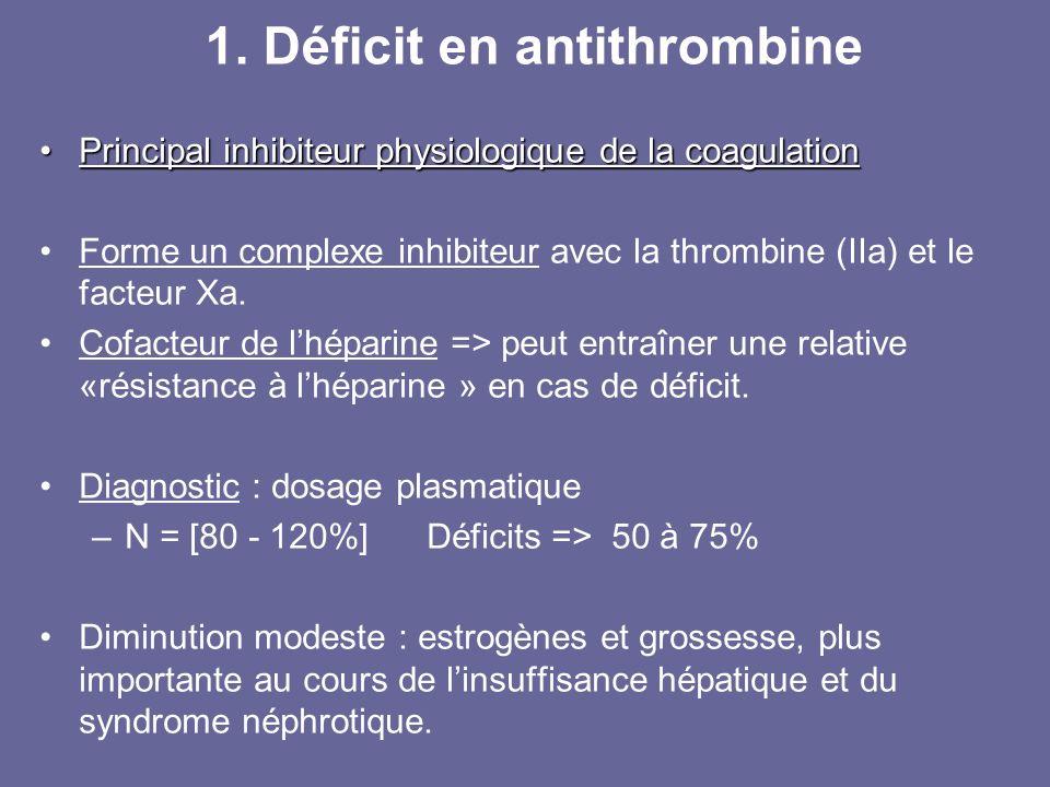 1. Déficit en antithrombine