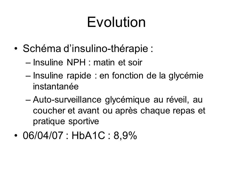 Evolution Schéma d'insulino-thérapie : 06/04/07 : HbA1C : 8,9%