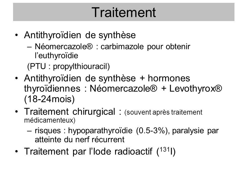 Traitement Antithyroïdien de synthèse