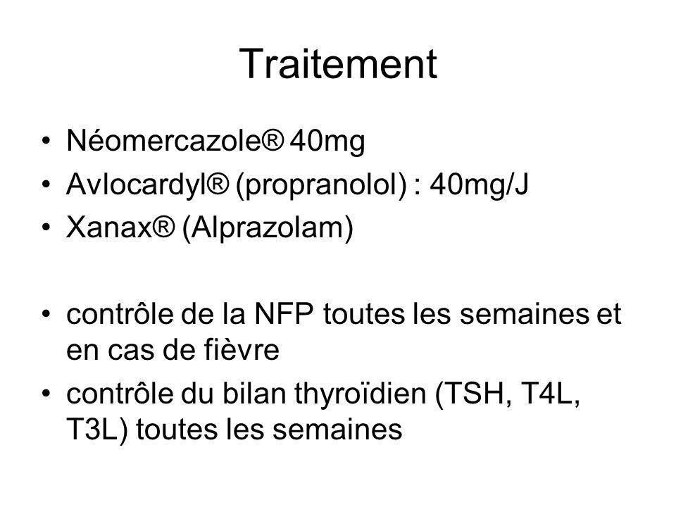 Traitement Néomercazole® 40mg Avlocardyl® (propranolol) : 40mg/J
