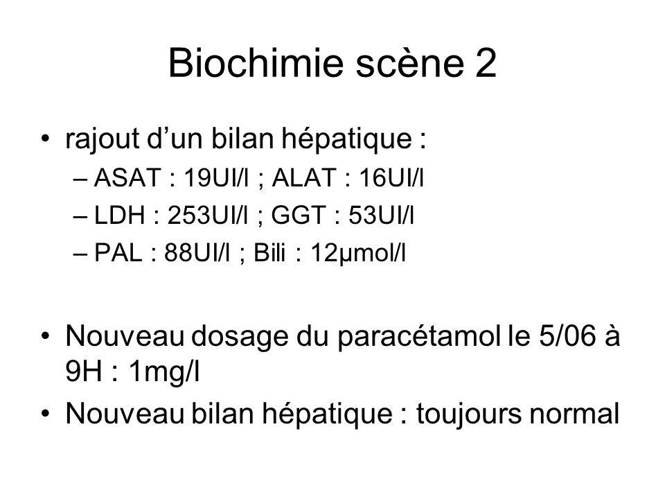 Biochimie scène 2 rajout d'un bilan hépatique :