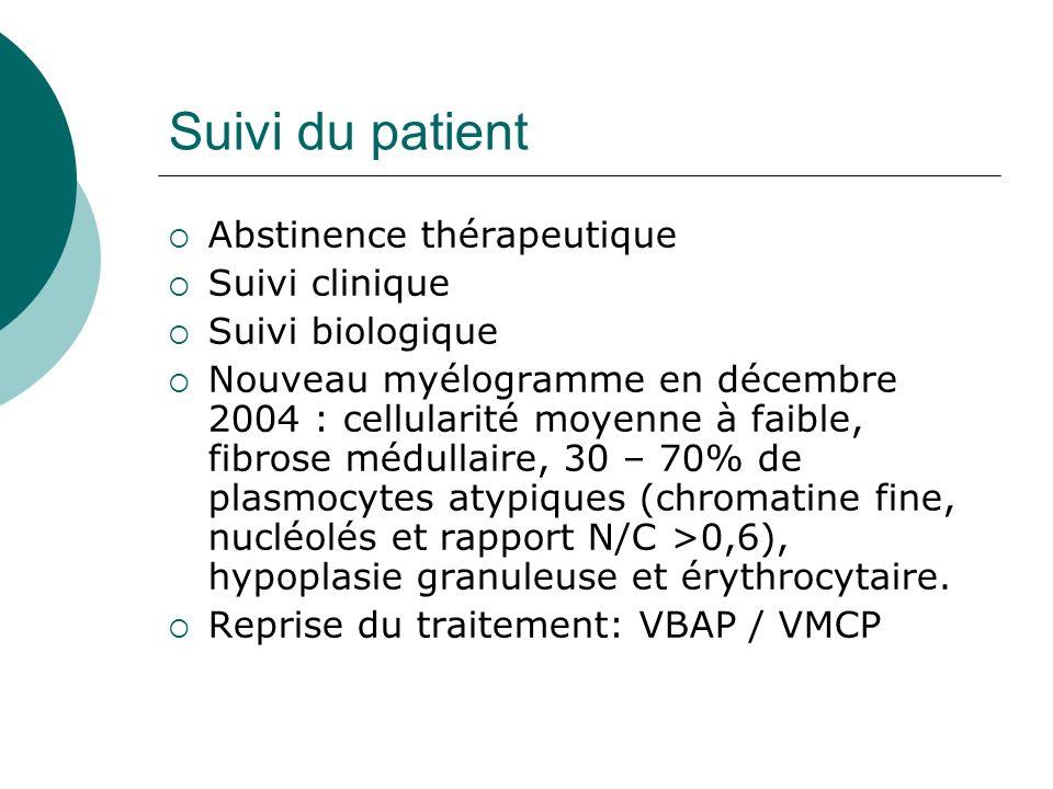 Suivi du patient Abstinence thérapeutique Suivi clinique